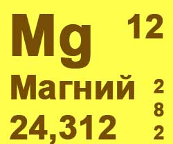 Магний — описание, полезные свойства, способы применения, суточная норма магния